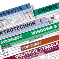 Shortcards - Technik